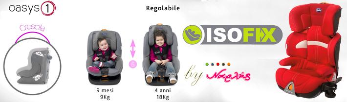 Oasys 15-36 Κιλά Isofix